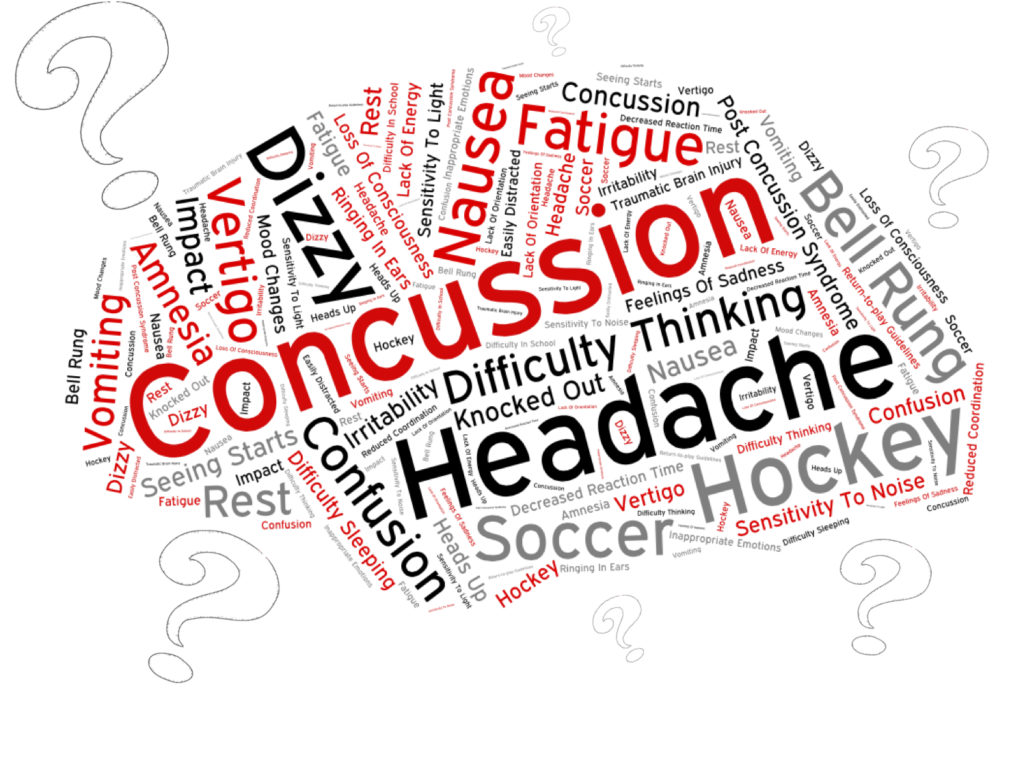 concussion-word-art